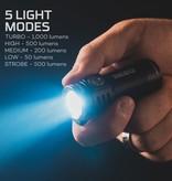 NEBO Torchy Flashlight