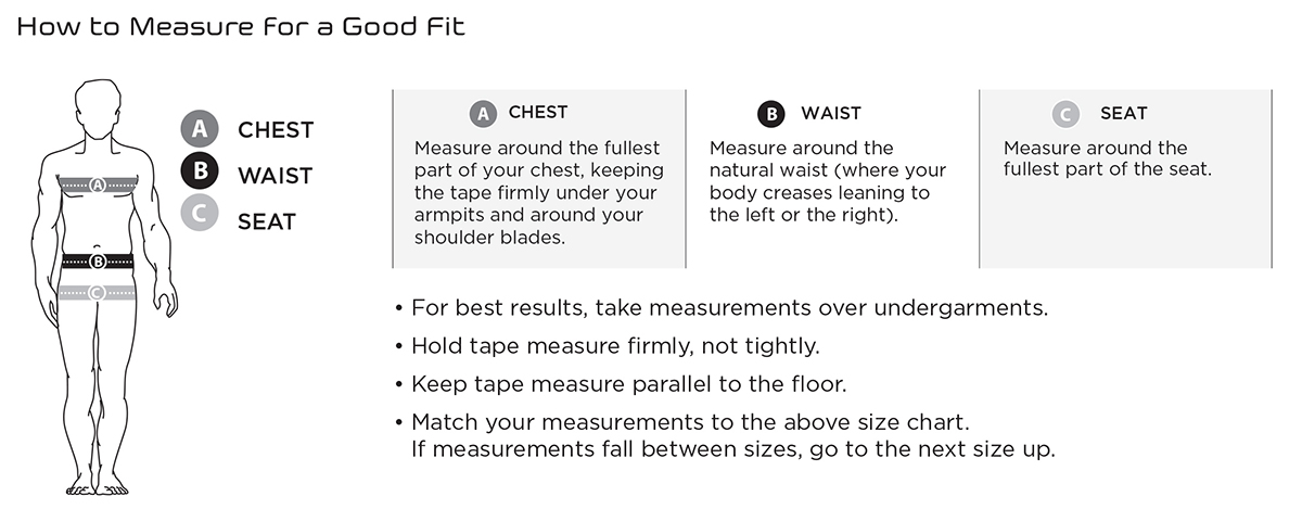 How to Measure a Good Fit - Bauer