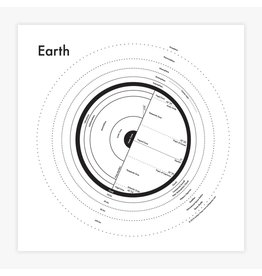 Archie's Press Earth Black on White Print