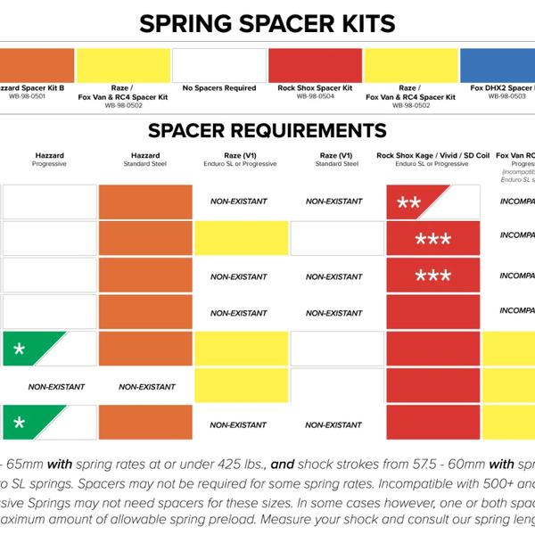 MRP MRP Coil Spring Spacer Kit