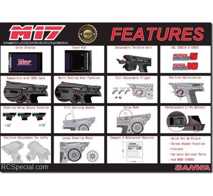 Sanwa  M17 FH5 4-Channel 2.4GHz Radio System w/ RX-491 Receiver