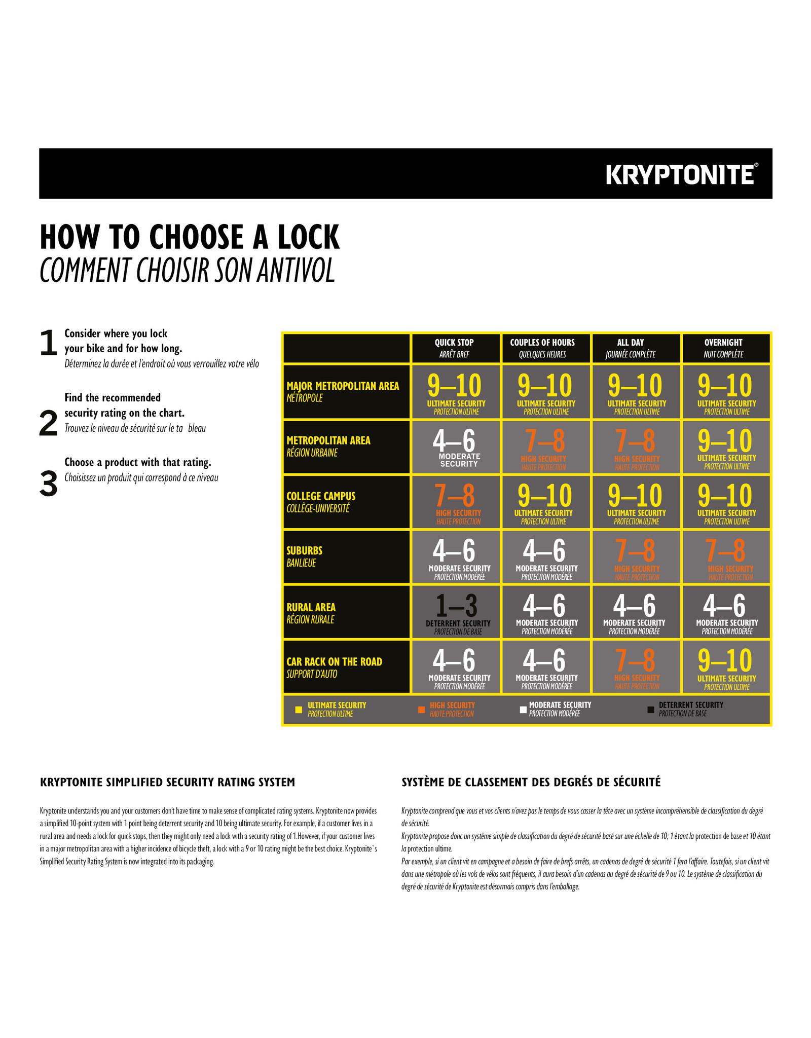 Kryptonite KRYPTOLOK STD & FLEX CABLE 4 'AV / SUPPORT F-FRAME