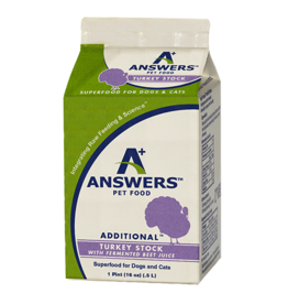 Answers Answers Turkey Stock