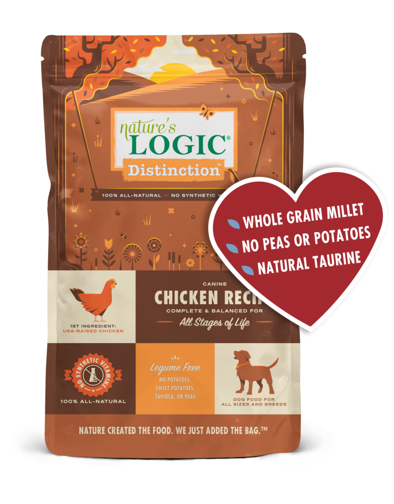 Natures Logic Natures Logic Distinction Chicken