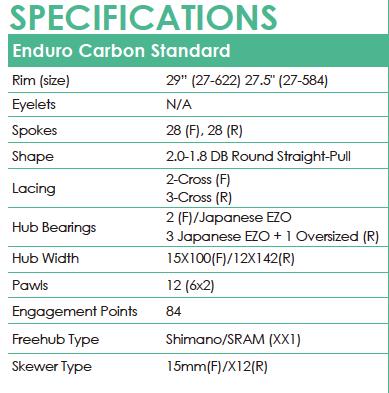 Especificaciones Enduro