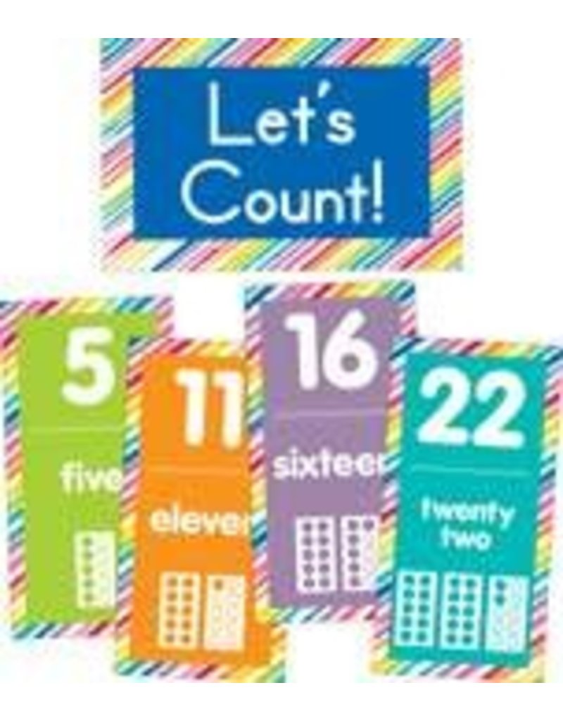 Just Teach Number Cards Bulletin Board