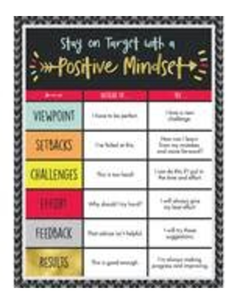 Aim High Stay on Target... Positive Mindset Chart