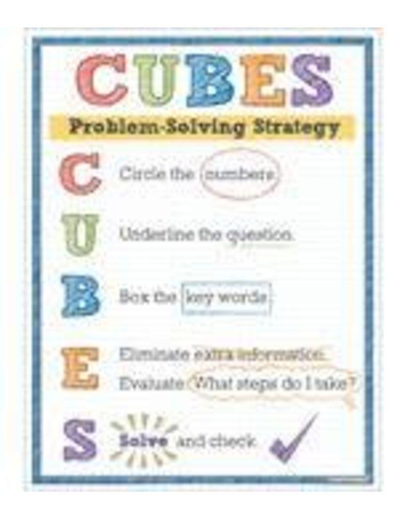 *CUBES Chart