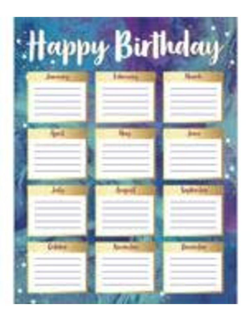 Galaxy Birthday Chart