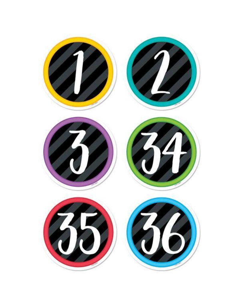 Bold & Bright Numbers