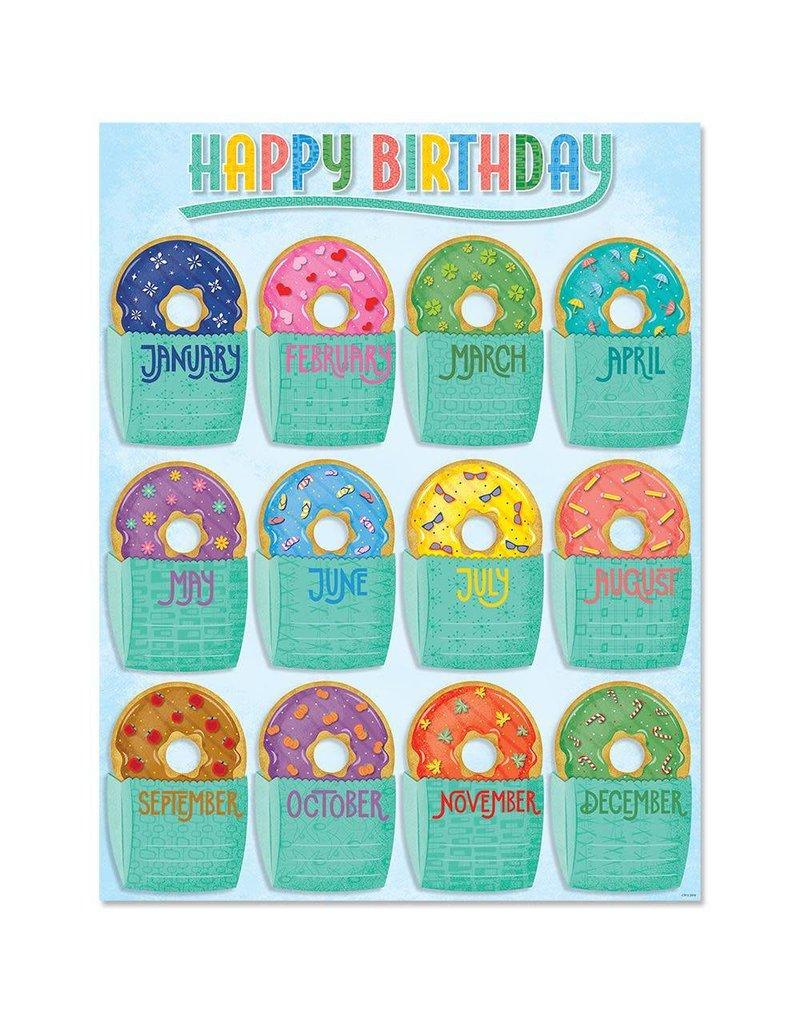 Mid-Century Mod Happy Birthday Chart