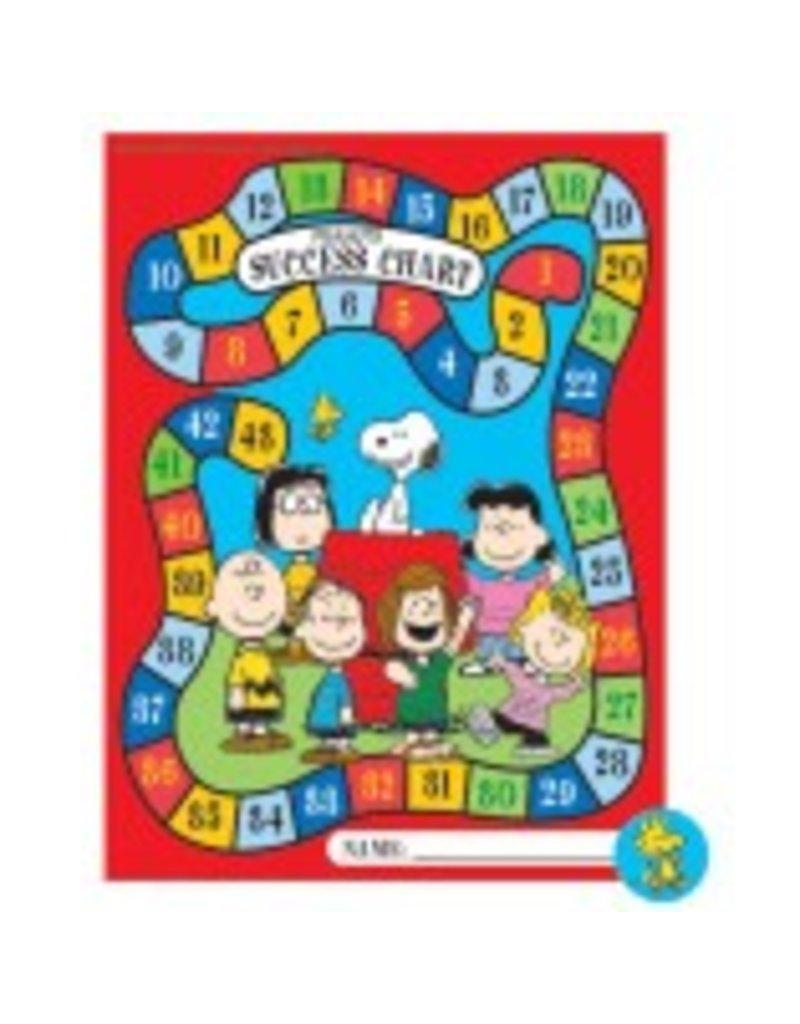 Peanuts® Game Incentive Chart