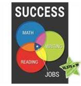 Success Venn Diagram Poster