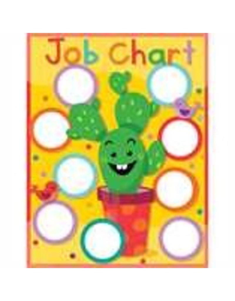 A Sharp Bunch Job Chart