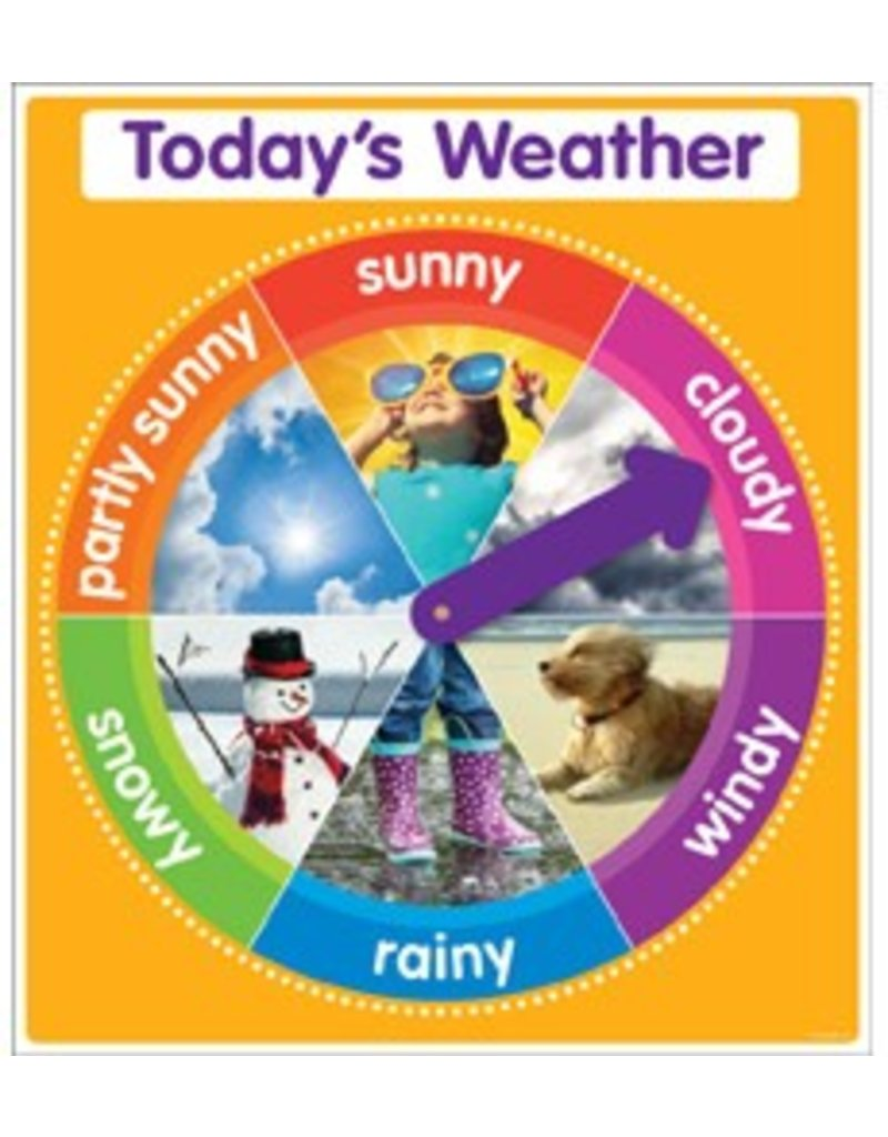 Color Your Classroom: Today's Weather Chart