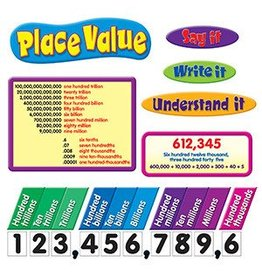 Place Value Bullentin Board