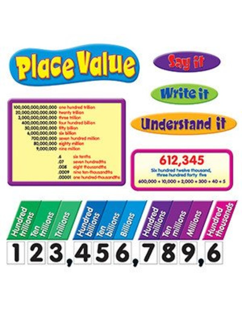 Place Value Bullentin Board