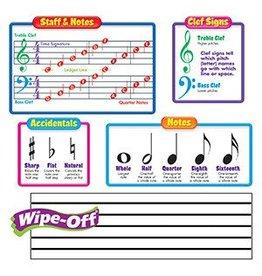 Music Symbols–Wipe-Off®