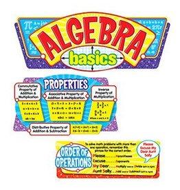 Algebra Basics- Bulletin Board Set