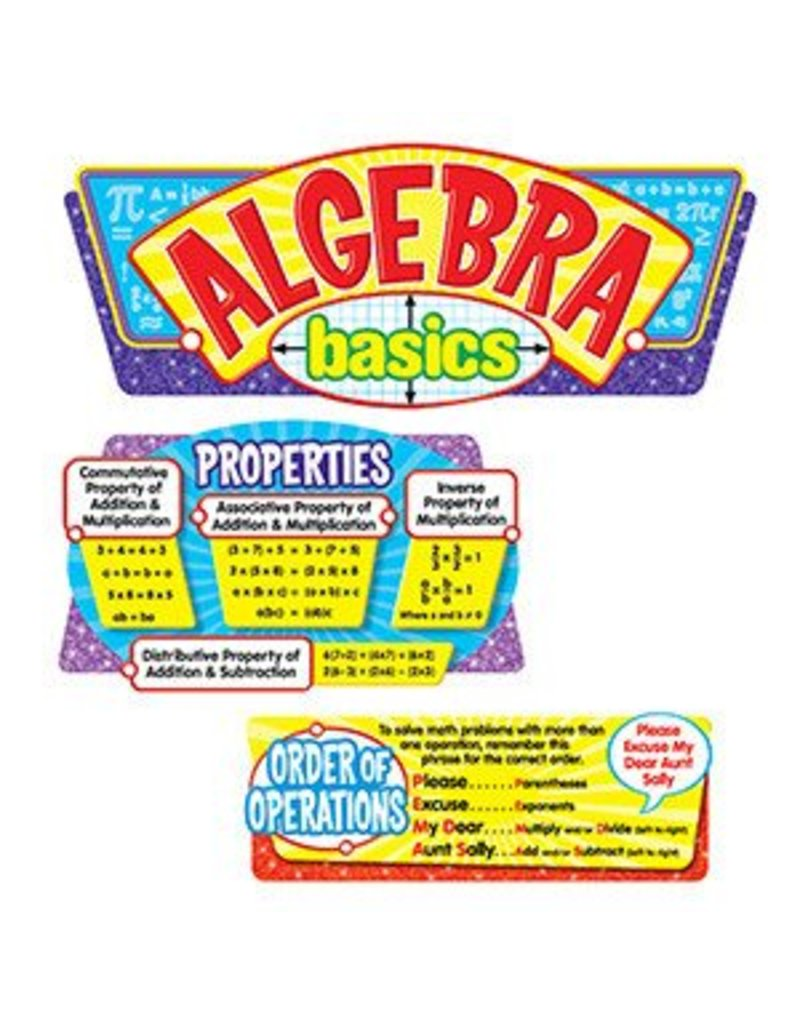 Algebra Basics- Bulletin Board Set