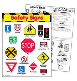 Safety Signs Chart