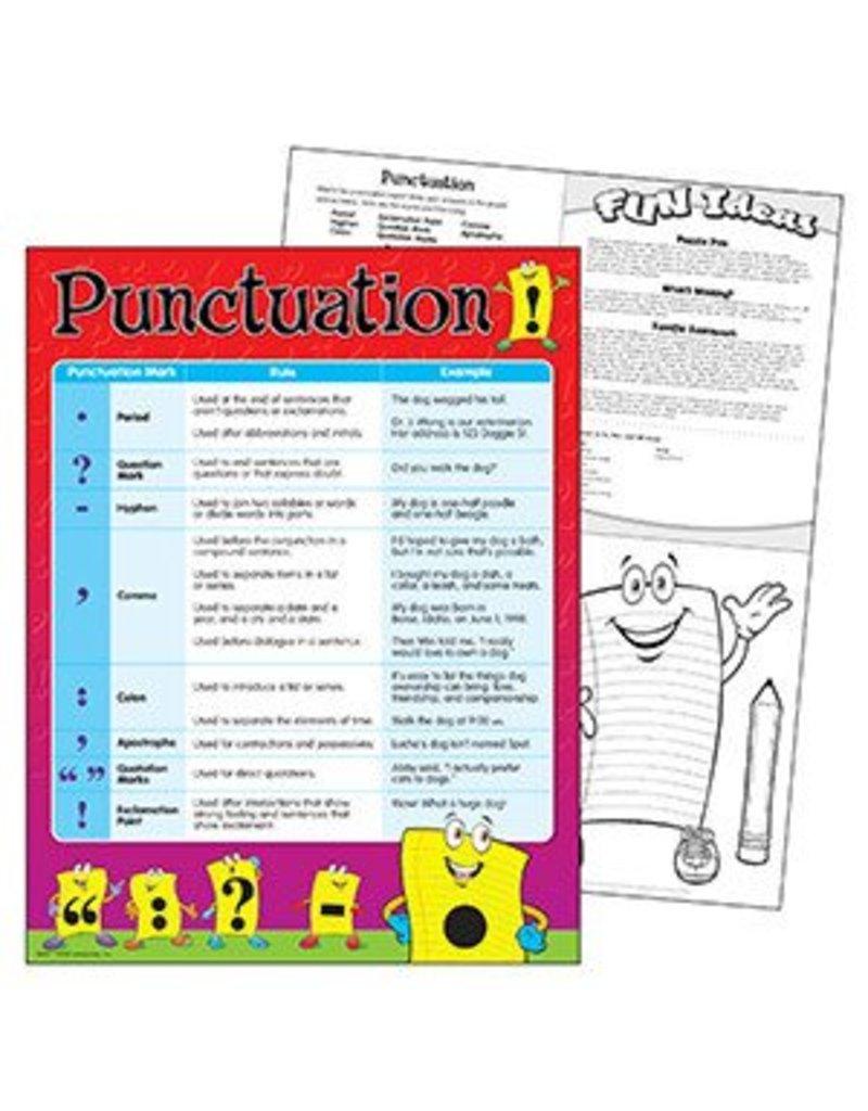 Punctuation Chart