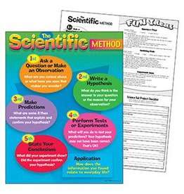 The Scientific Method Chartlet