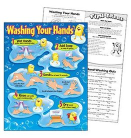 Washing Your Hands Chart