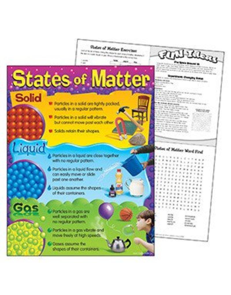 States of Matter Charts