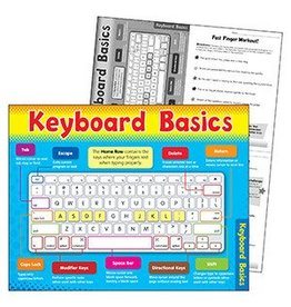 Computer Keyboard Basics Chart