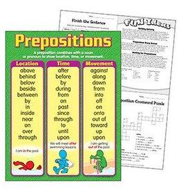 Prepositions Chart