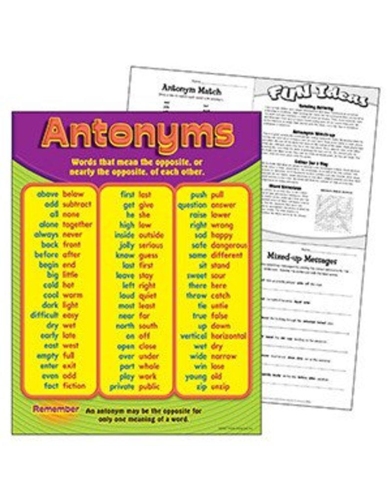 Antonyms Chart