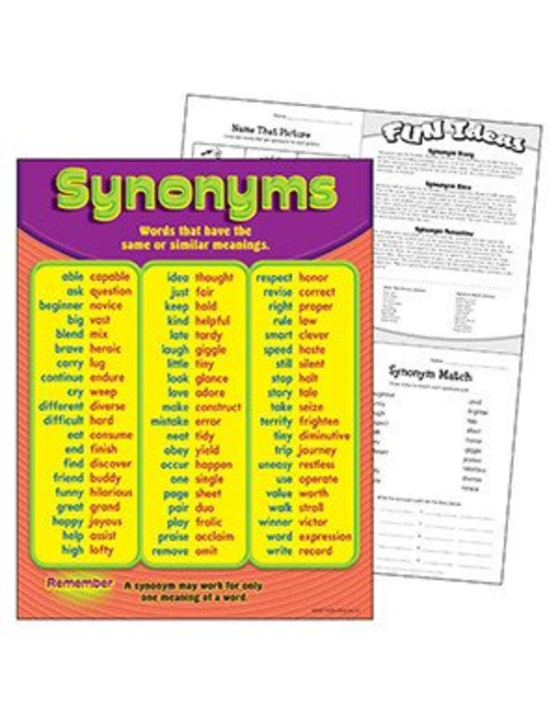 Synonyms Chart