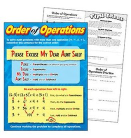 Order of Operations Chart