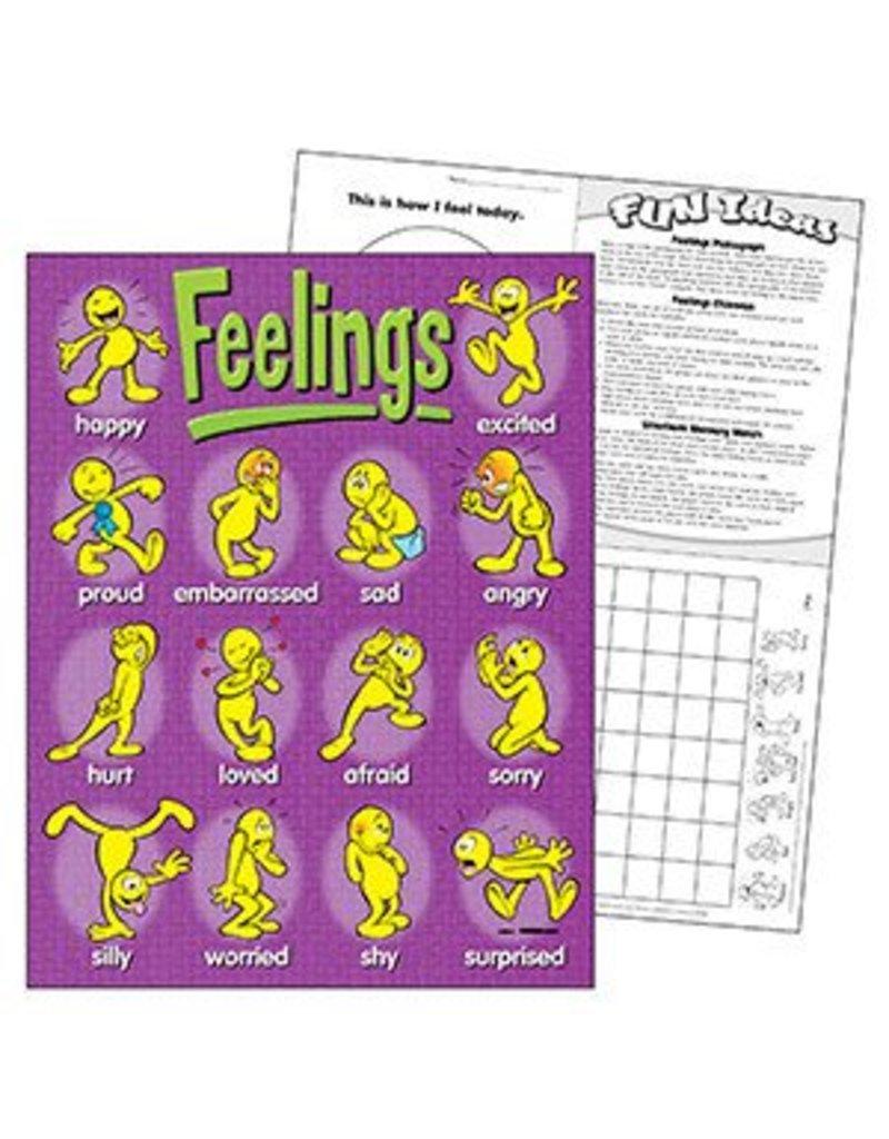 Feelings- Chart