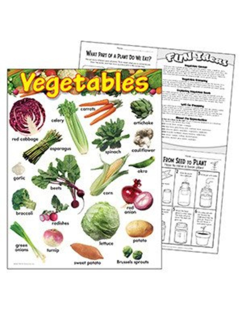 Vegetables Chart