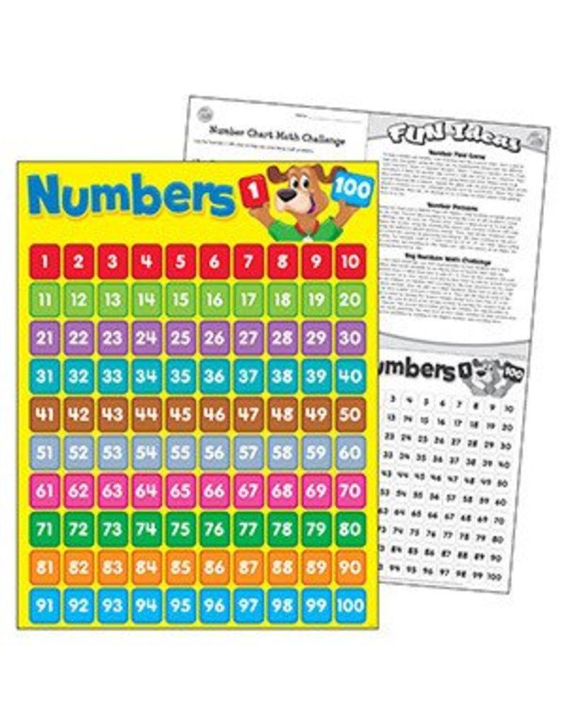 Numbers 1-100 Happy Hound chart