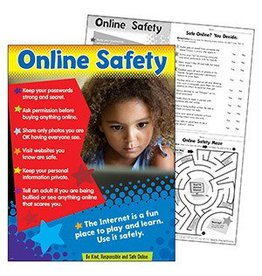 Online Safety (Primary) Learning Chart