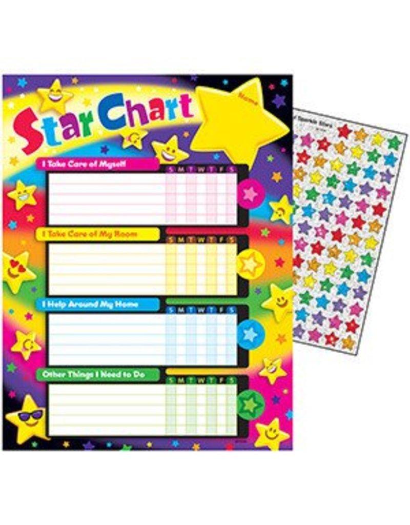 Emoji Stars Charts Success Charts