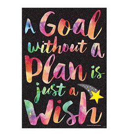 A Goal Without a Plan...Poster