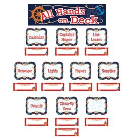 Nautical All Hands on Deck Mini Bulletin Board