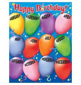 *Happy Birthday 2 Chart