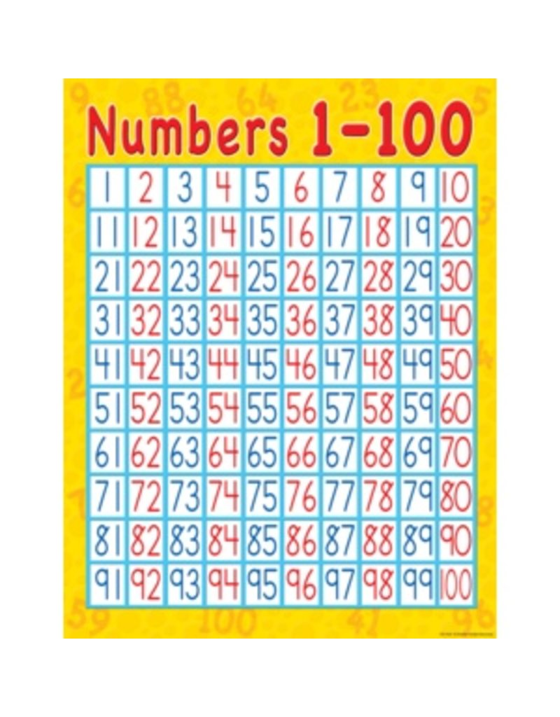 Numbers 1-100 Chart