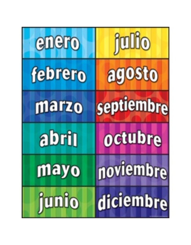 *Months of the Year (Spanish) Chart