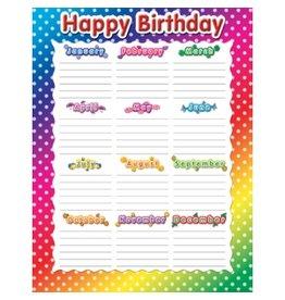 Happy Birthday Polka Dots Chart