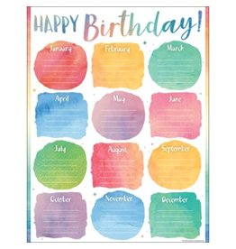 Watercolor Happy Birthday Chart