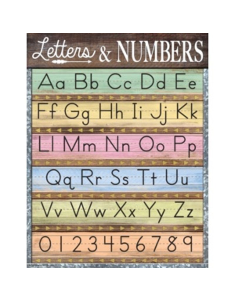 Home Sweet Classroom Letters and Numbers Chart