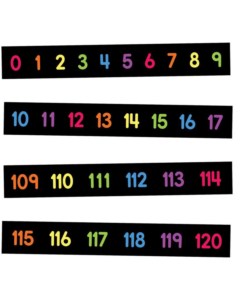 Numbers 0-120 mini bulletin board