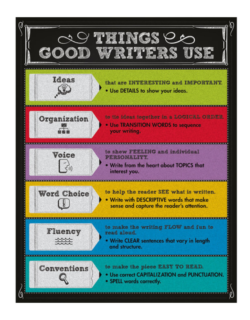 Things Good Writers Use Chart