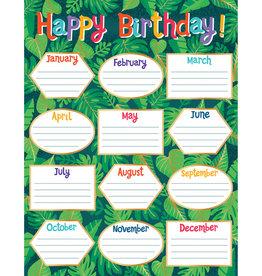 One World Birthday Chart